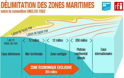 ... entre la terre et la laisse de basse mer ligne de base normale